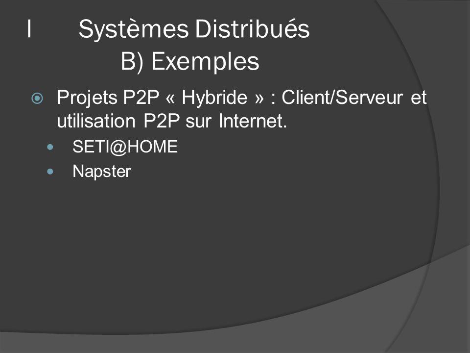 I Systèmes Distribués B) Exemples Projets P2P « Hybride » : Client/Serveur et utilisation P2P sur Internet. SETI@HOME Napster