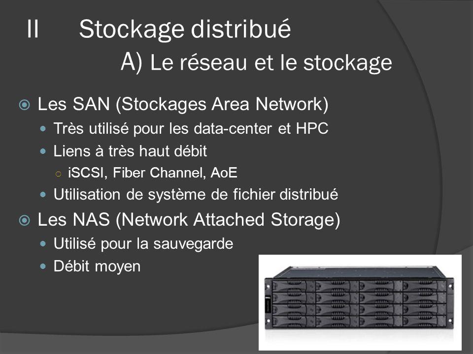 IIStockage distribué A) Le réseau et le stockage Les SAN (Stockages Area Network) Très utilisé pour les data-center et HPC Liens à très haut débit iSC