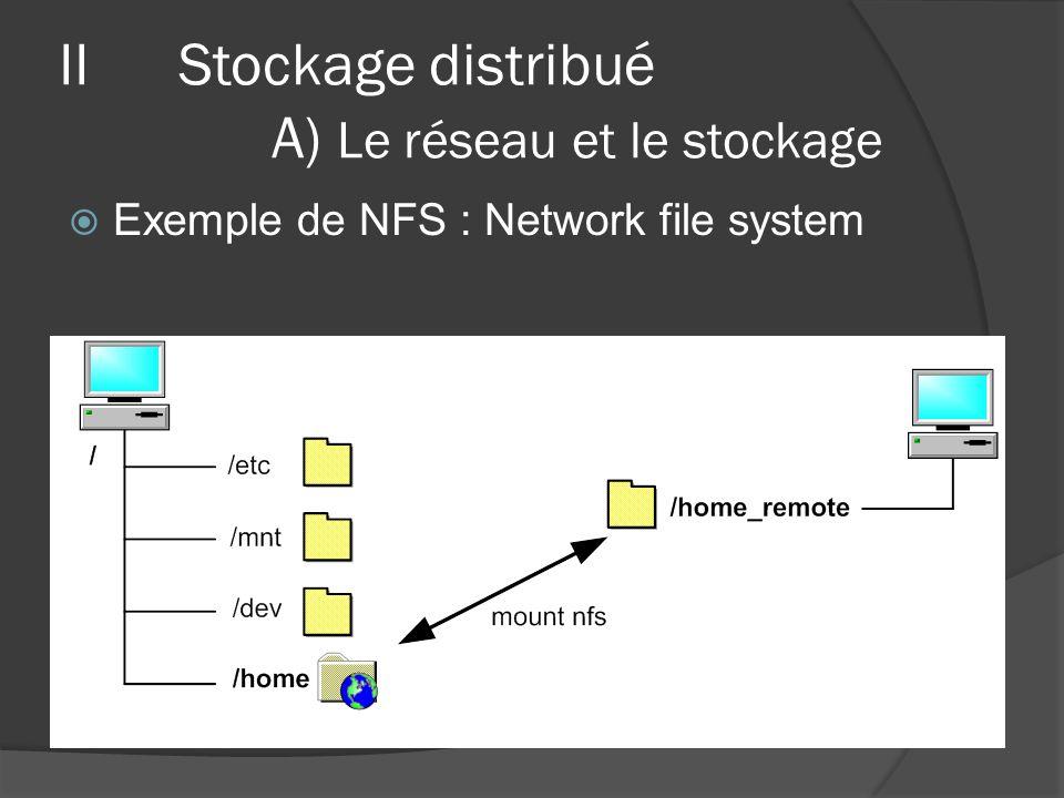 3 ème génération : DHT Structure du DHT Partitionnement des clés Structure du réseau Maintenance de la structure Localisation IIStockage distribué C) Stockage sur P2P