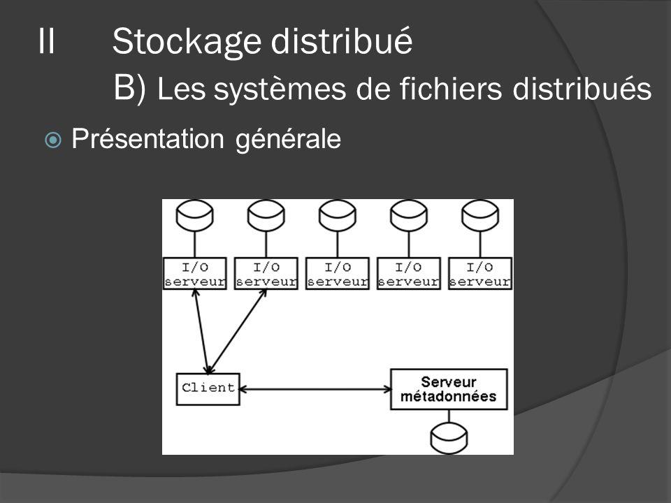 Difficultés Temps daccès et performance R/W Cohérence des données IIStockage distribué B) Les systèmes de fichiers distribués