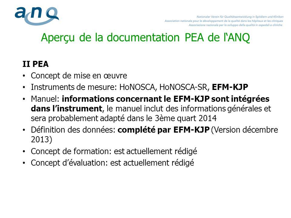 Aperçu de la documentation PEA de lANQ II PEA Concept de mise en œuvre Instruments de mesure: HoNOSCA, HoNOSCA-SR, EFM-KJP Manuel: informations concernant le EFM-KJP sont intégrées dans linstrument, le manuel inclut des informations générales et sera probablement adapté dans le 3ème quart 2014 Définition des données: complété par EFM-KJP (Version décembre 2013) Concept de formation: est actuellement rédigé Concept dévaluation: est actuellement rédigé