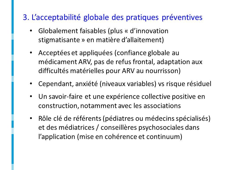 3. Lacceptabilité globale des pratiques préventives Globalement faisables (plus « dinnovation stigmatisante » en matière dallaitement) Acceptées et ap