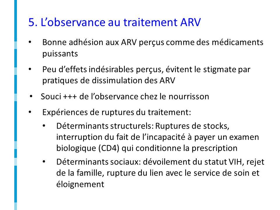 5. Lobservance au traitement ARV Bonne adhésion aux ARV perçus comme des médicaments puissants Peu deffets indésirables perçus, évitent le stigmate pa