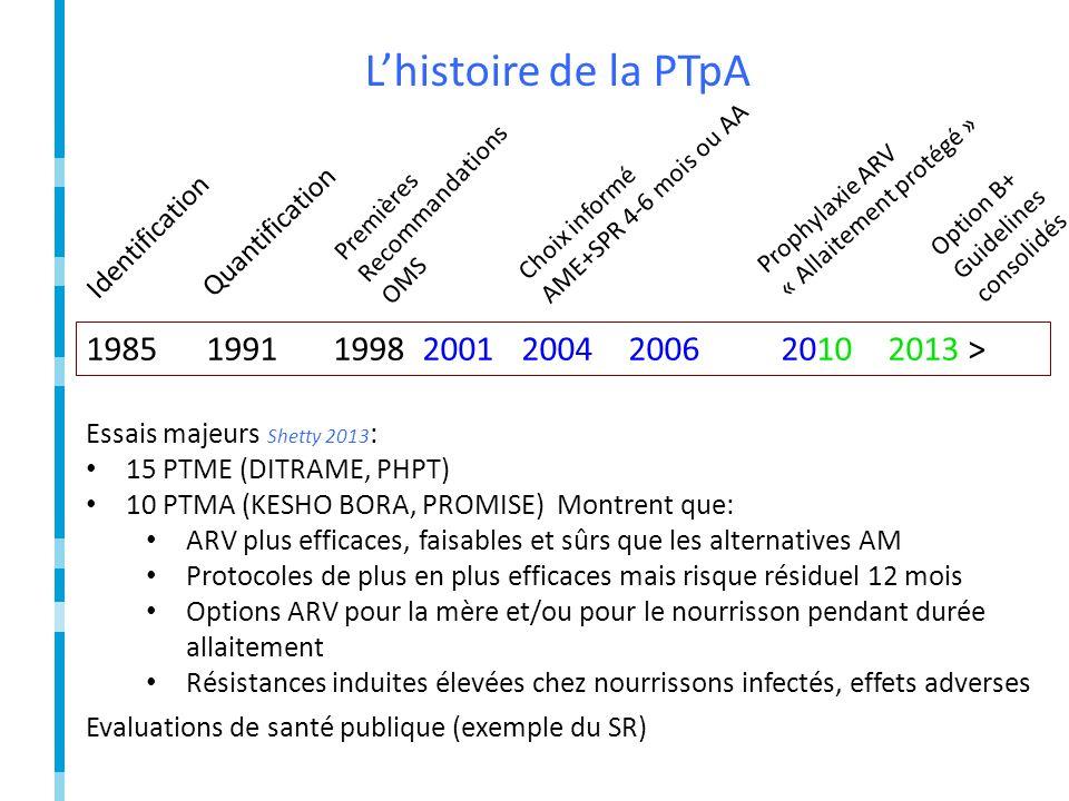 Lhistoire de la PTpA 1985 1991 1998 2001 2004 2006 20102013 > Quantification Premières Recommandations OMS Choix informé AME+SPR 4-6 mois ou AA Prophylaxie ARV « Allaitement protégé » Option B+ Guidelines consolidés Identification Essais majeurs Shetty 2013 : 15 PTME (DITRAME, PHPT) 10 PTMA (KESHO BORA, PROMISE) Montrent que: ARV plus efficaces, faisables et sûrs que les alternatives AM Protocoles de plus en plus efficaces mais risque résiduel 12 mois Options ARV pour la mère et/ou pour le nourrisson pendant durée allaitement Résistances induites élevées chez nourrissons infectés, effets adverses Evaluations de santé publique (exemple du SR)