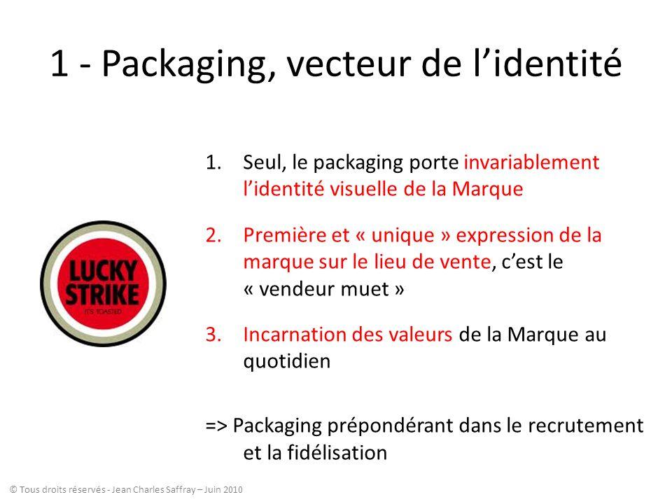 1 - Packaging, vecteur de lidentité 1.Seul, le packaging porte invariablement lidentité visuelle de la Marque 2.Première et « unique » expression de l
