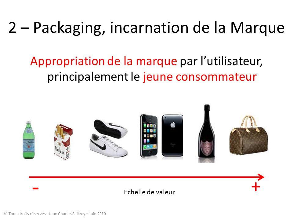 2 – Packaging, incarnation de la Marque Appropriation de la marque par lutilisateur, principalement le jeune consommateur Echelle de valeur - + © Tous