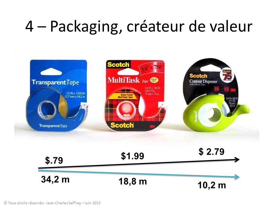 $.79 34,2 m $1.99 18,8 m $ 2.79 10,2 m 4 – Packaging, créateur de valeur © Tous droits réservés - Jean Charles Saffray – Juin 2010