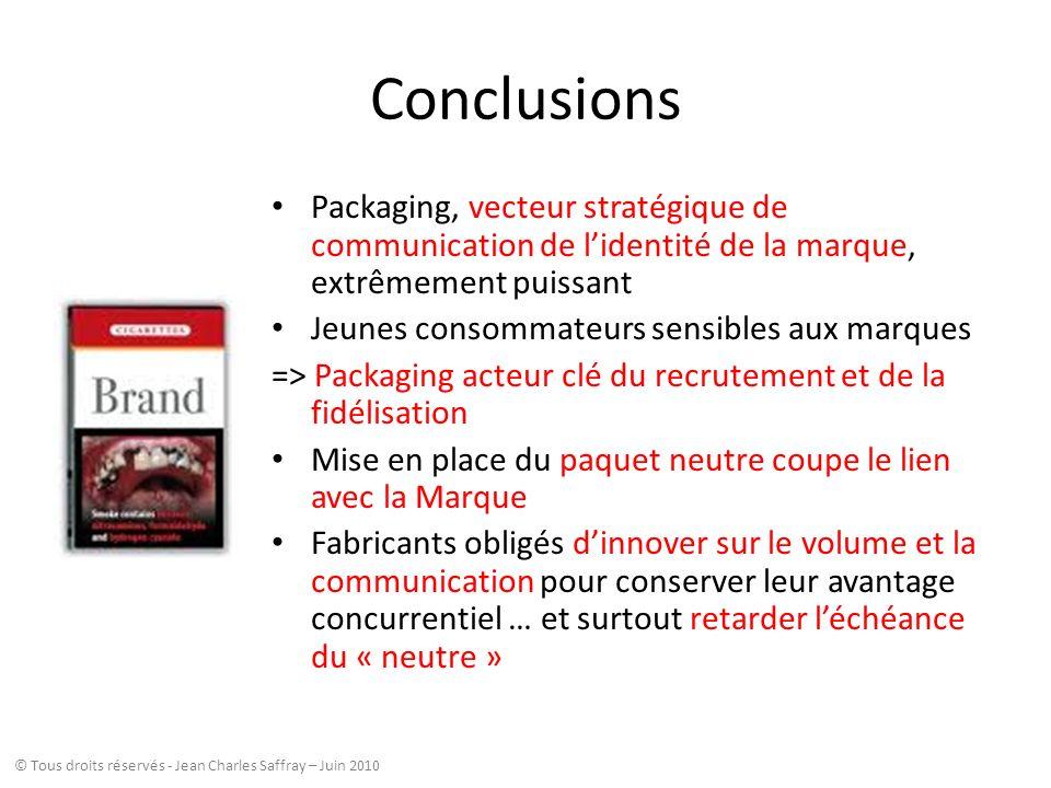 Conclusions Packaging, vecteur stratégique de communication de lidentité de la marque, extrêmement puissant Jeunes consommateurs sensibles aux marques