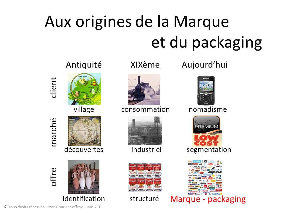 Aux origines de la Marque et du packaging village AntiquitéXIXèmeAujourdhui découvertes identification industrielsegmentation consommationnomadisme st