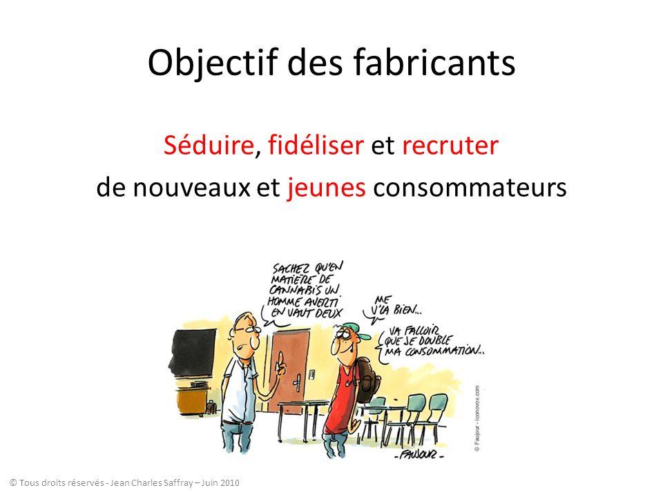 Objectif des fabricants Séduire, fidéliser et recruter de nouveaux et jeunes consommateurs © Tous droits réservés - Jean Charles Saffray – Juin 2010