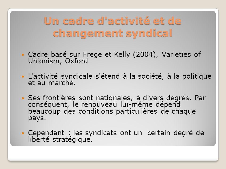 Un cadre d'activité et de changement syndical Cadre basé sur Frege et Kelly (2004), Varieties of Unionism, Oxford L'activité syndicale s'étend à la so