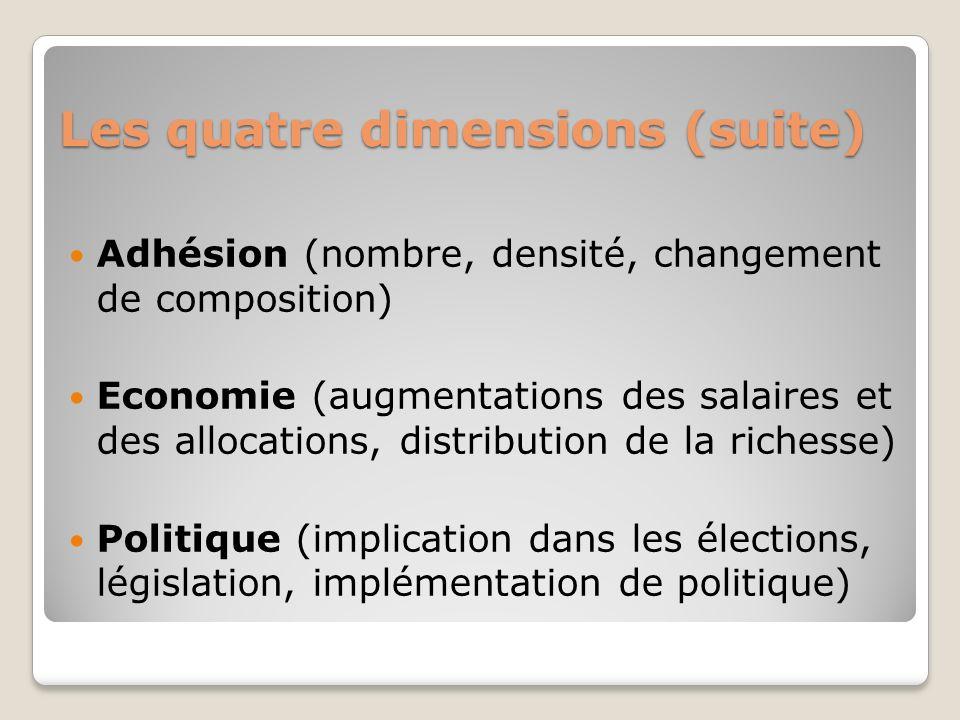 Les quatre dimensions (suite) Adhésion (nombre, densité, changement de composition) Economie (augmentations des salaires et des allocations, distribut