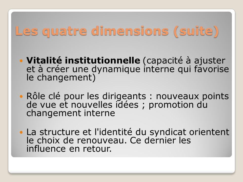 Les quatre dimensions (suite) Vitalité institutionnelle (capacité à ajuster et à créer une dynamique interne qui favorise le changement) Rôle clé pour