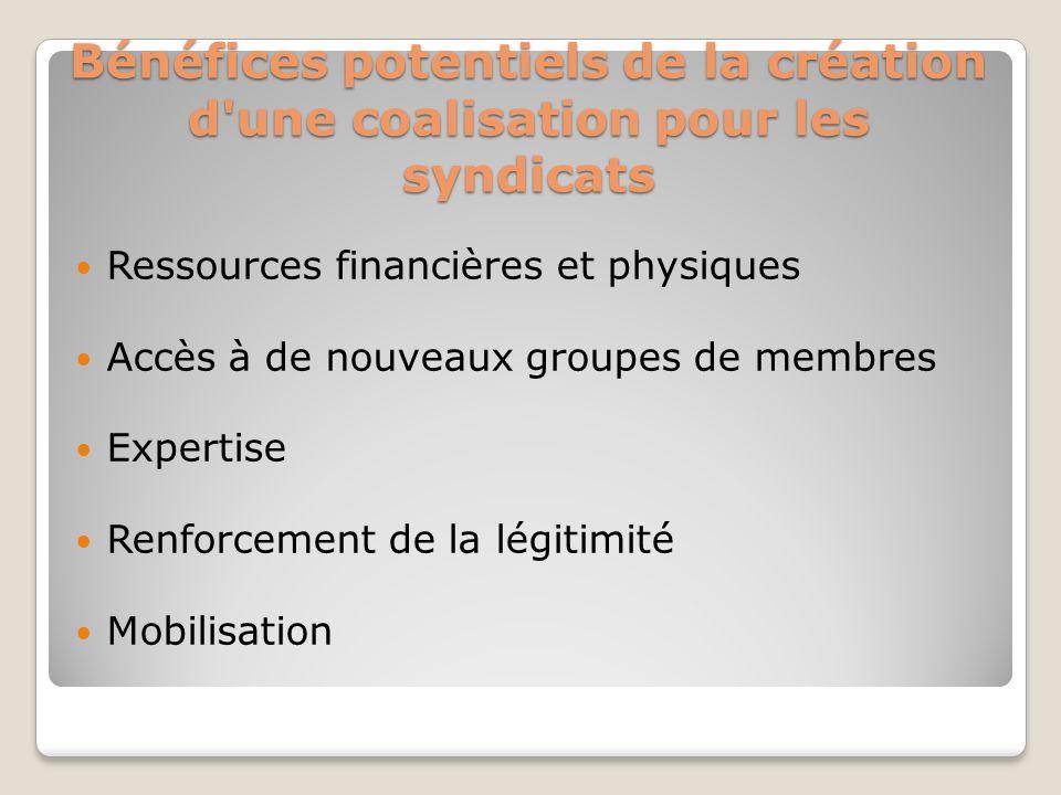 Bénéfices potentiels de la création d'une coalisation pour les syndicats Ressources financières et physiques Accès à de nouveaux groupes de membres Ex