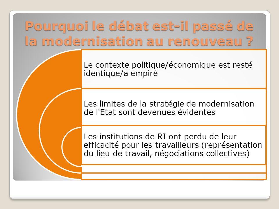 Pourquoi le débat est-il passé de la modernisation au renouveau ? Le contexte politique/économique est resté identique/a empiré Les limites de la stra