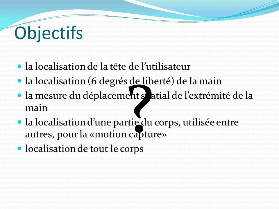 Objectifs la localisation de la tête de lutilisateur la localisation (6 degrés de liberté) de la main la mesure du déplacement spatial de lextrémité d