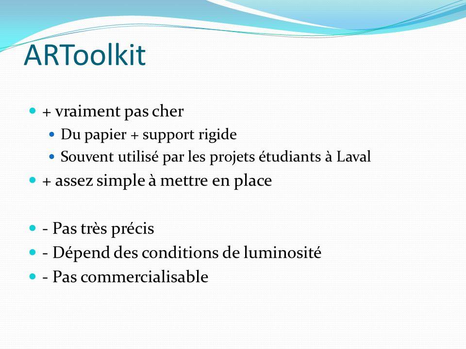 + vraiment pas cher Du papier + support rigide Souvent utilisé par les projets étudiants à Laval + assez simple à mettre en place - Pas très précis -