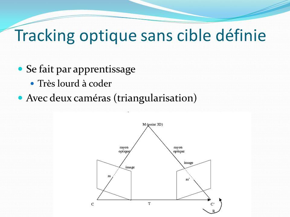 Tracking optique sans cible définie Se fait par apprentissage Très lourd à coder Avec deux caméras (triangularisation)