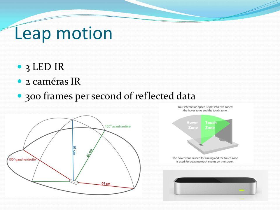 Leap motion 3 LED IR 2 caméras IR 300 frames per second of reflected data