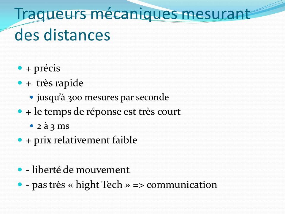 Traqueurs mécaniques mesurant des distances + précis + très rapide jusquà 300 mesures par seconde + le temps de réponse est très court 2 à 3 ms + prix