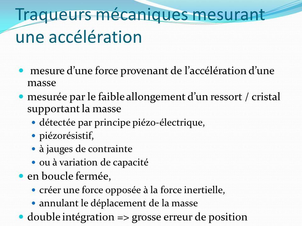 Traqueurs mécaniques mesurant une accélération mesure dune force provenant de laccélération dune masse mesurée par le faible allongement dun ressort /