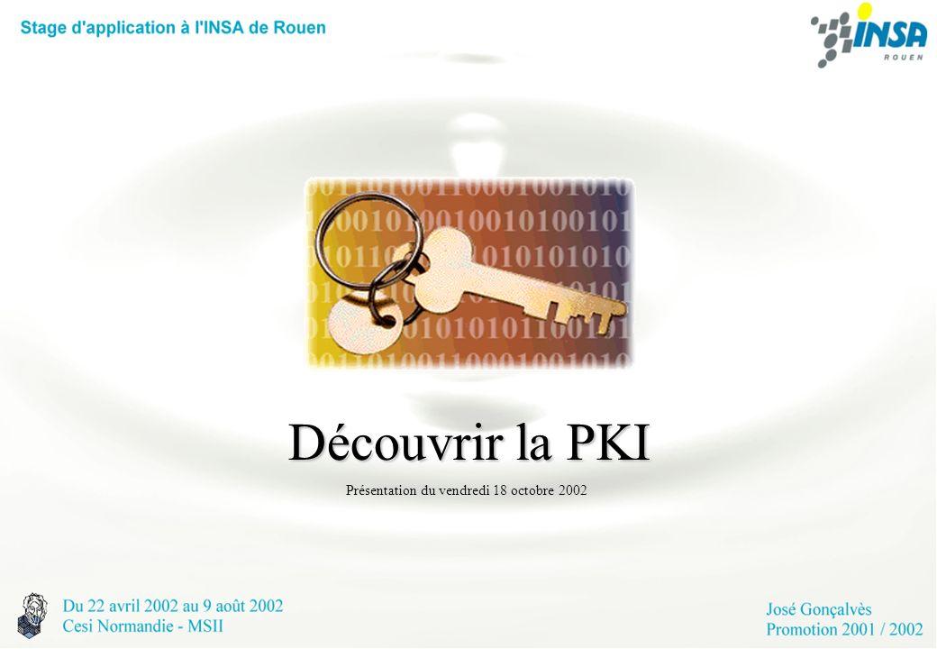 Une définition PKI : Public Key Infrastructure, en anglais IGC : Infrastructure de Gestion de Clés ou ICP : Infrastructure à Clés Publiques en français Cest un système de gestion de clés de chiffrement et de certificats qui constitue un cadre à lusage des techniques de cryptographie Cest un système de gestion de clés de chiffrement et de certificats qui constitue un cadre à lusage des techniques de cryptographie.