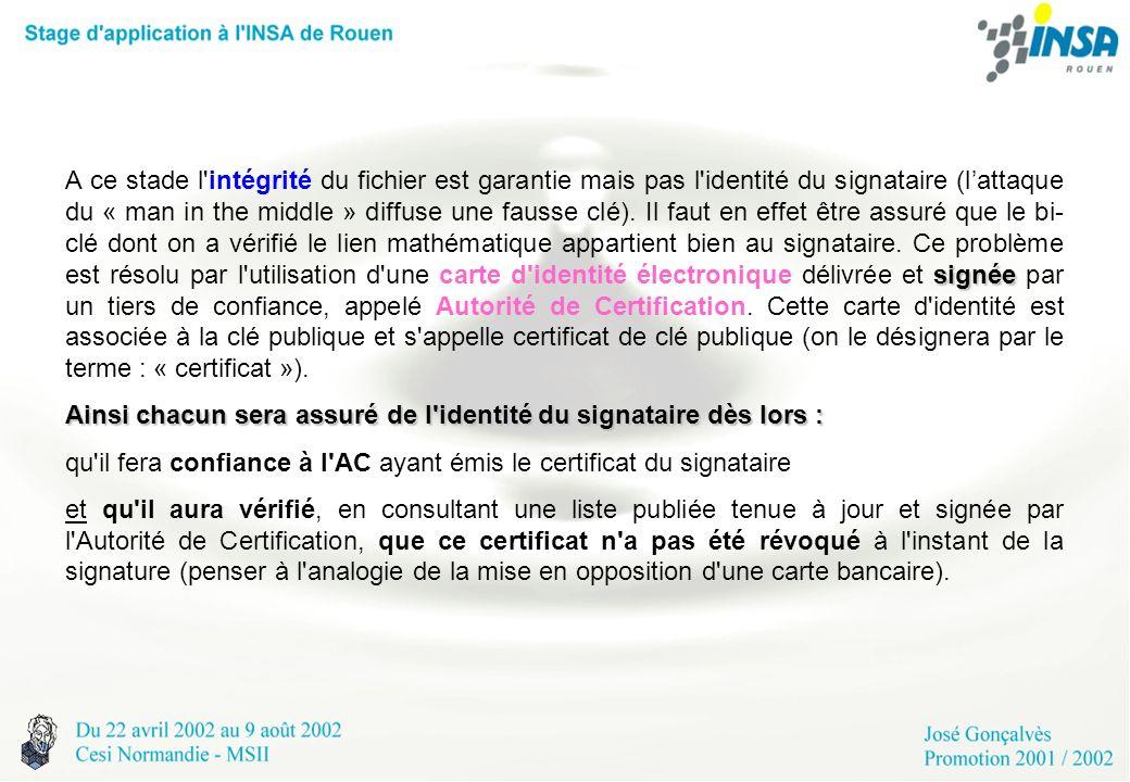 signée A ce stade l'intégrité du fichier est garantie mais pas l'identité du signataire (lattaque du « man in the middle » diffuse une fausse clé). Il