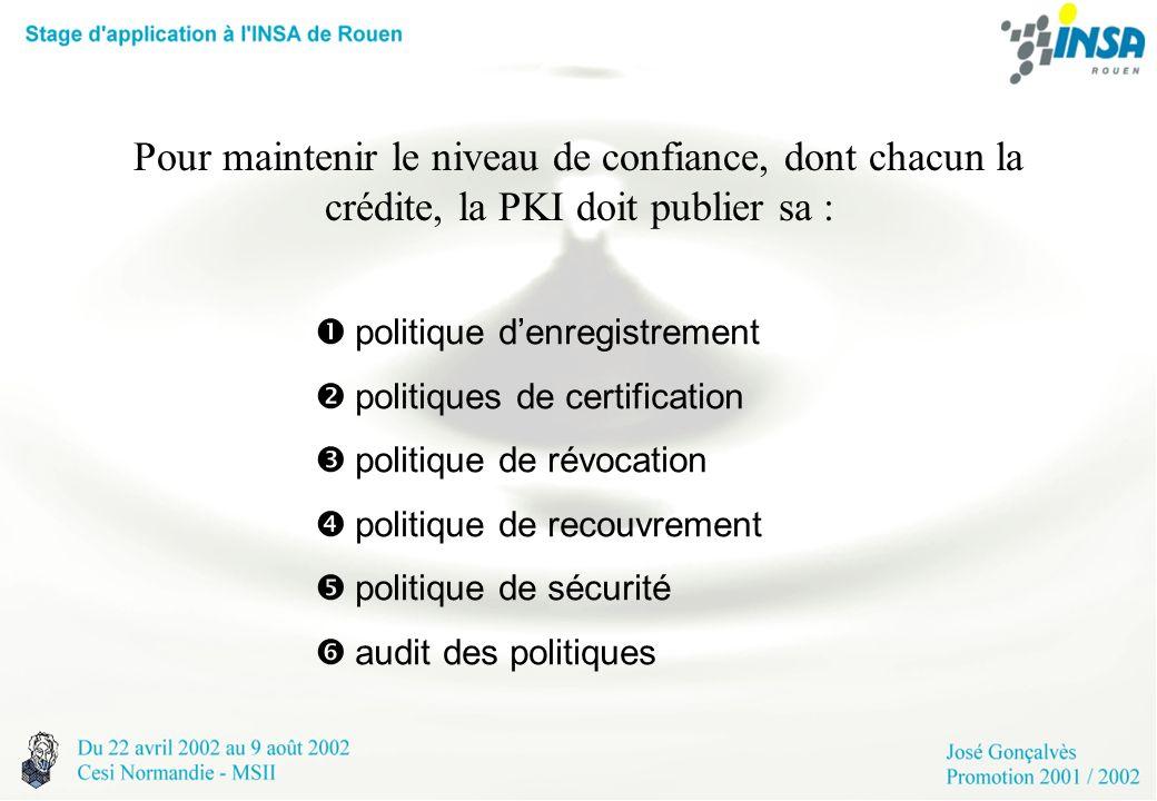 Pour maintenir le niveau de confiance, dont chacun la crédite, la PKI doit publier sa : politique denregistrement politiques de certification politiqu