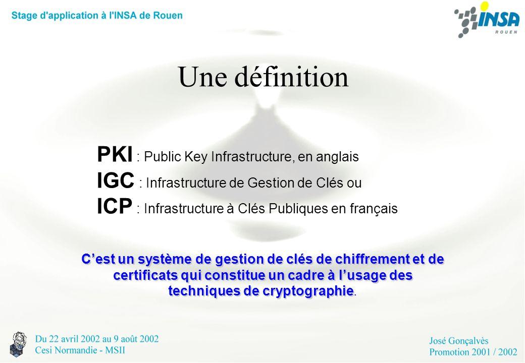 Une définition PKI : Public Key Infrastructure, en anglais IGC : Infrastructure de Gestion de Clés ou ICP : Infrastructure à Clés Publiques en françai