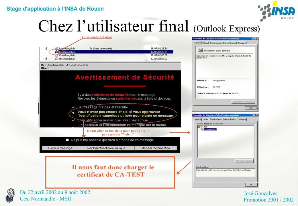 Chez lutilisateur final (Outlook Express)