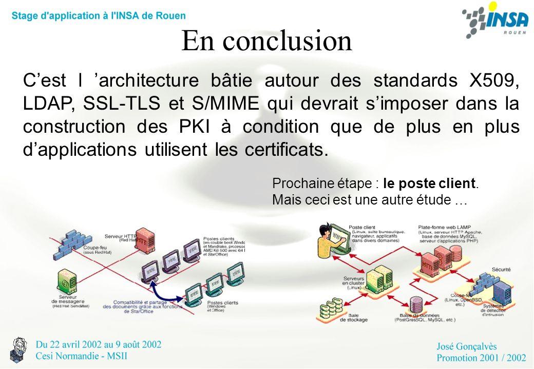 En conclusion Cest l architecture bâtie autour des standards X509, LDAP, SSL-TLS et S/MIME qui devrait simposer dans la construction des PKI à conditi