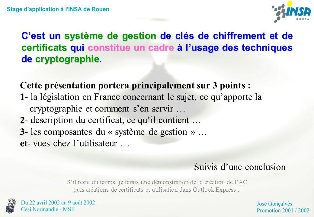 Cette présentation portera principalement sur 3 points : 1 1- la législation en France concernant le sujet, ce quapporte la cryptographie et comment s