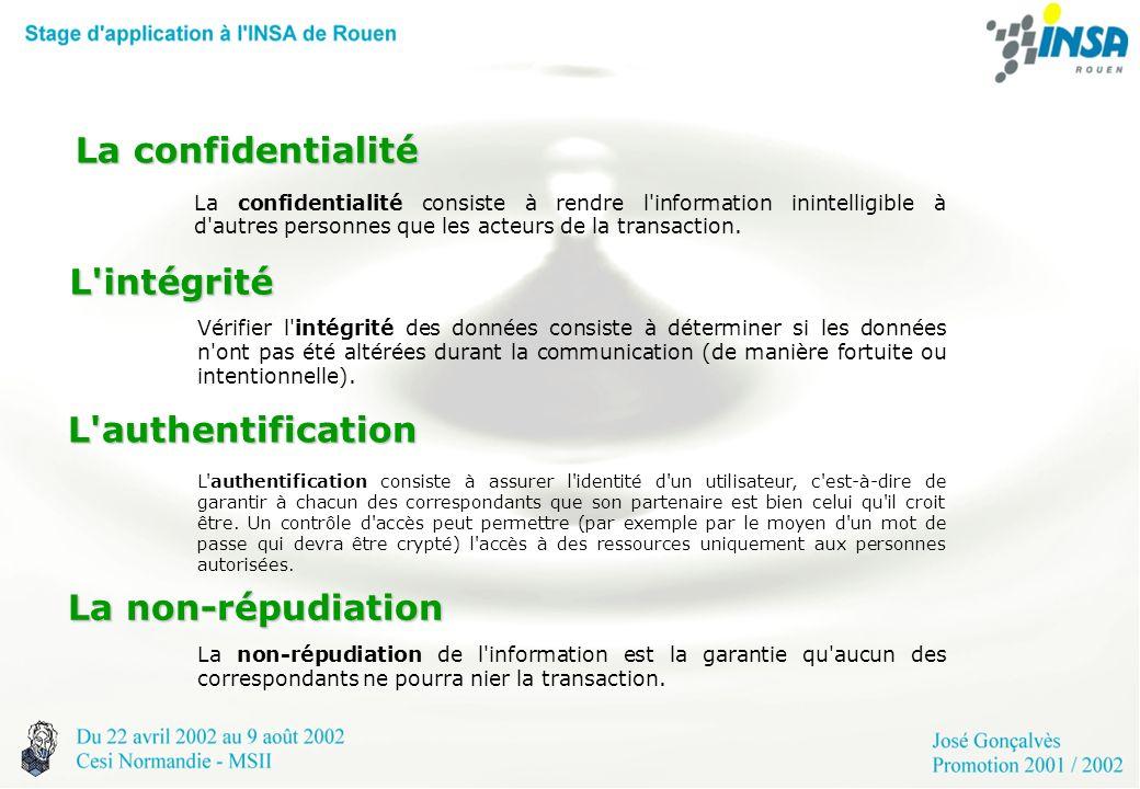 La confidentialité La confidentialité consiste à rendre l'information inintelligible à d'autres personnes que les acteurs de la transaction. L'intégri