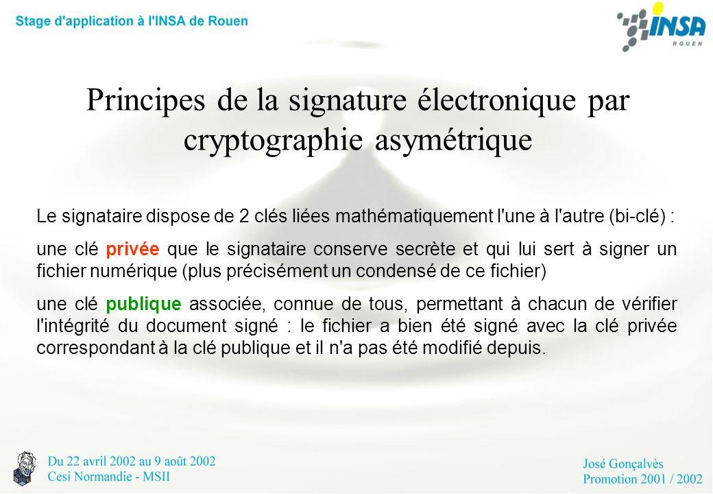 Principes de la signature électronique par cryptographie asymétrique Le signataire dispose de 2 clés liées mathématiquement l'une à l'autre (bi-clé) :