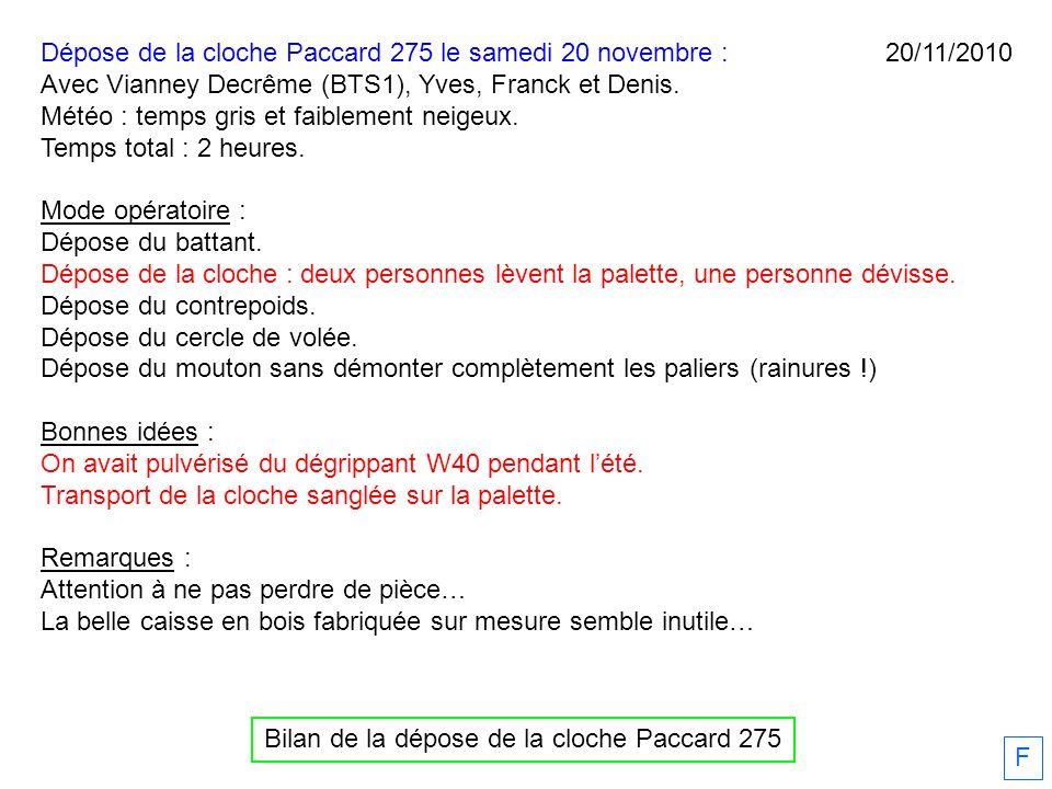 Dépose de la cloche Paccard 275 le samedi 20 novembre : Avec Vianney Decrême (BTS1), Yves, Franck et Denis. Météo : temps gris et faiblement neigeux.