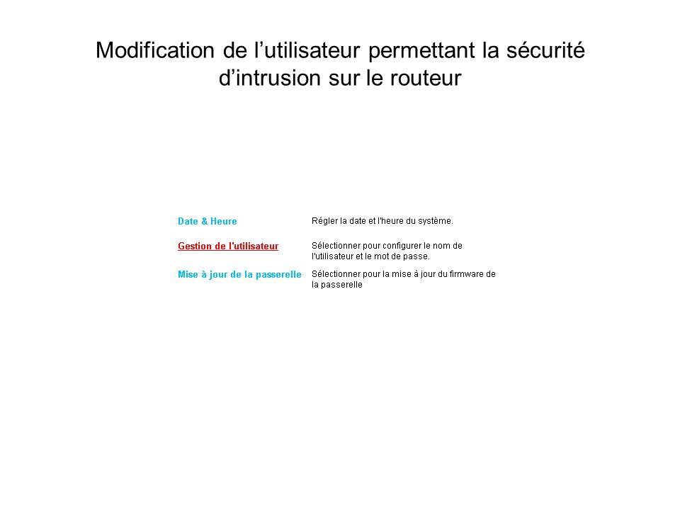 Modification de lutilisateur permettant la sécurité dintrusion sur le routeur