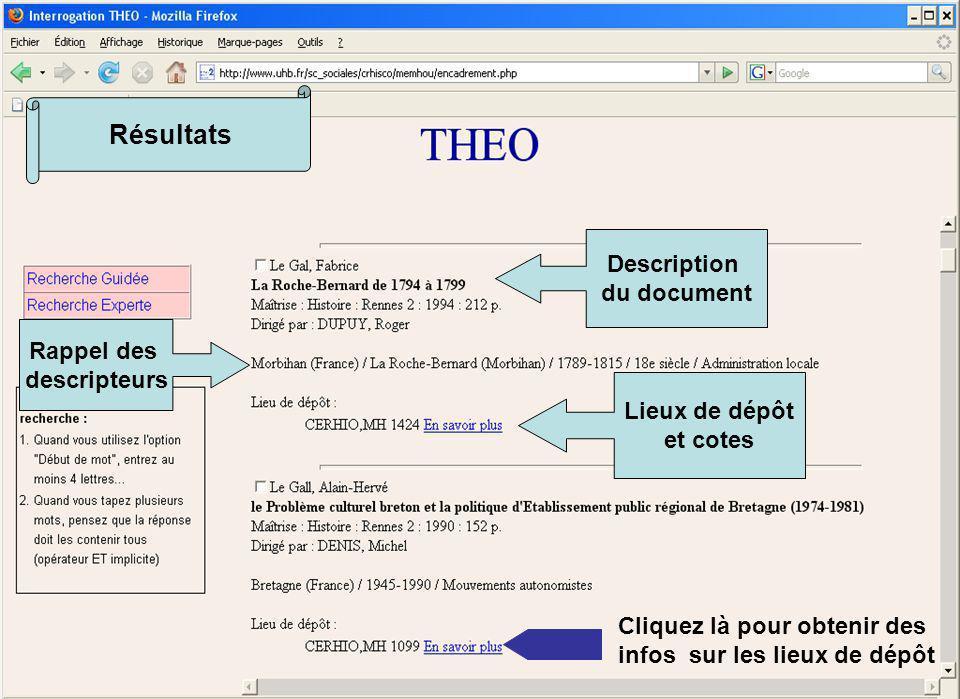 Résultats Description du document Rappel des descripteurs Lieux de dépôt et cotes Cliquez là pour obtenir des infos sur les lieux de dépôt