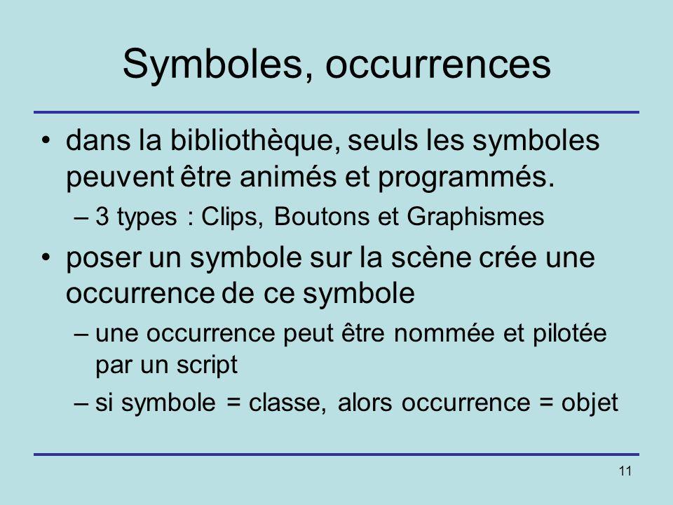 11 Symboles, occurrences dans la bibliothèque, seuls les symboles peuvent être animés et programmés. –3 types : Clips, Boutons et Graphismes poser un