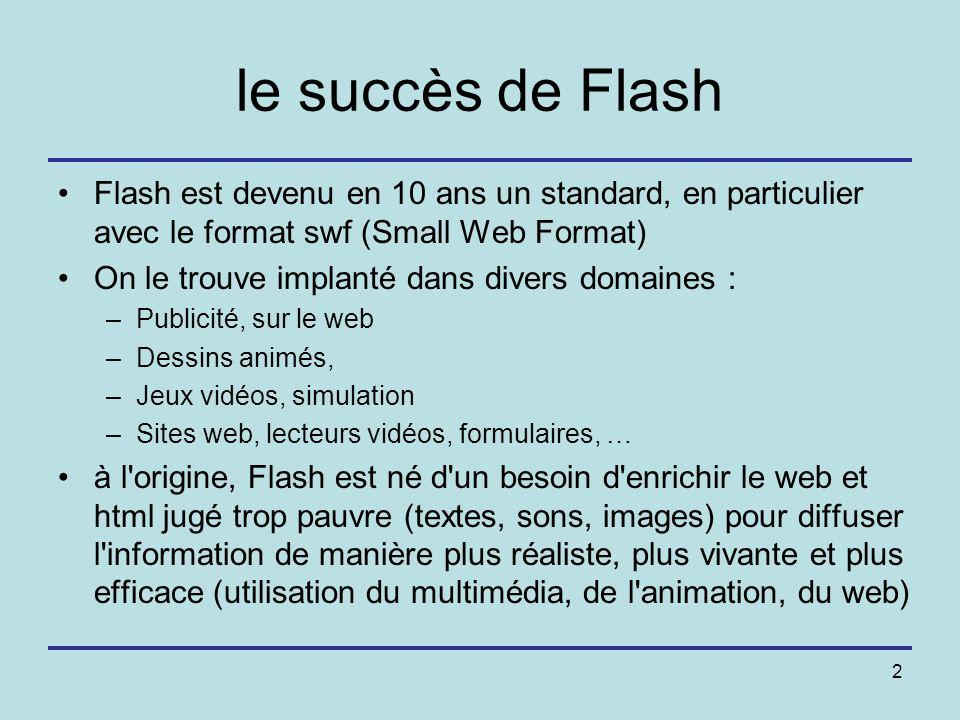 2 le succès de Flash Flash est devenu en 10 ans un standard, en particulier avec le format swf (Small Web Format) On le trouve implanté dans divers do