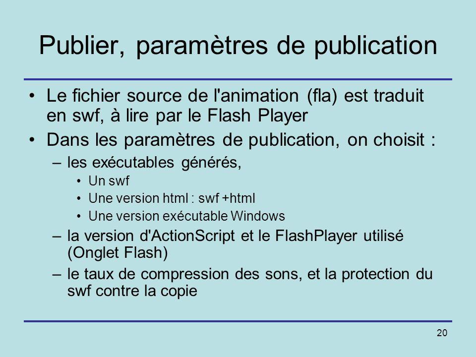 20 Publier, paramètres de publication Le fichier source de l'animation (fla) est traduit en swf, à lire par le Flash Player Dans les paramètres de pub