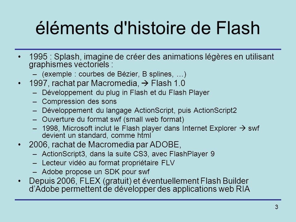 3 éléments d'histoire de Flash 1995 : Splash, imagine de créer des animations légères en utilisant graphismes vectoriels : –(exemple : courbes de Bézi