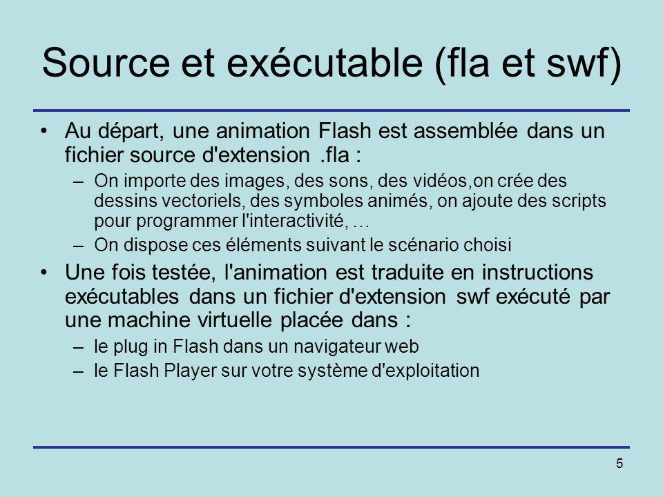 5 Source et exécutable (fla et swf) Au départ, une animation Flash est assemblée dans un fichier source d'extension.fla : –On importe des images, des