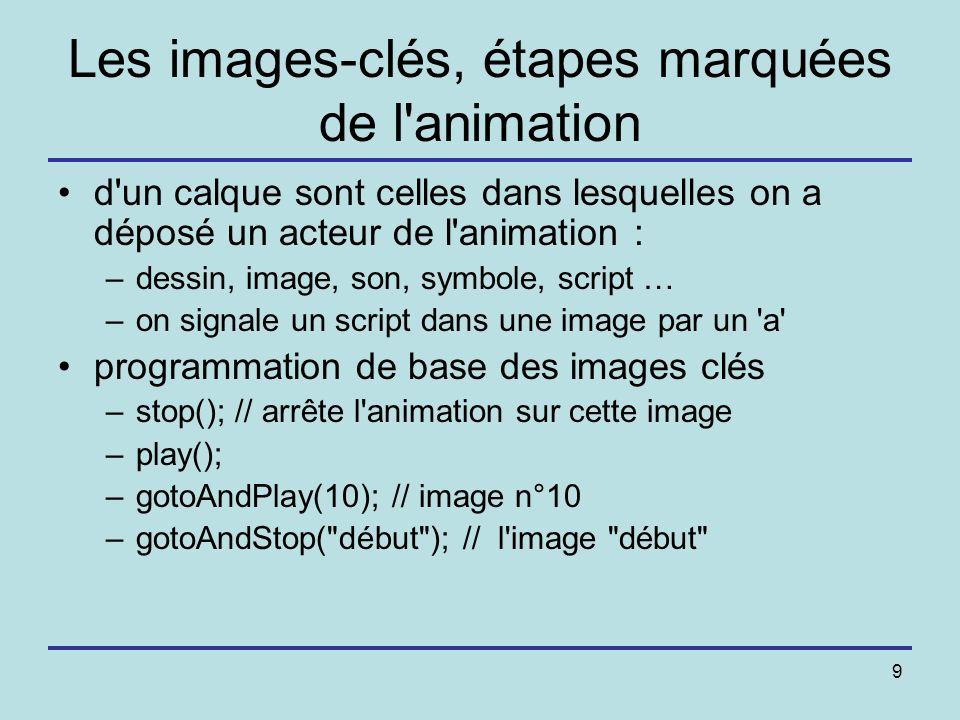 9 Les images-clés, étapes marquées de l'animation d'un calque sont celles dans lesquelles on a déposé un acteur de l'animation : –dessin, image, son,