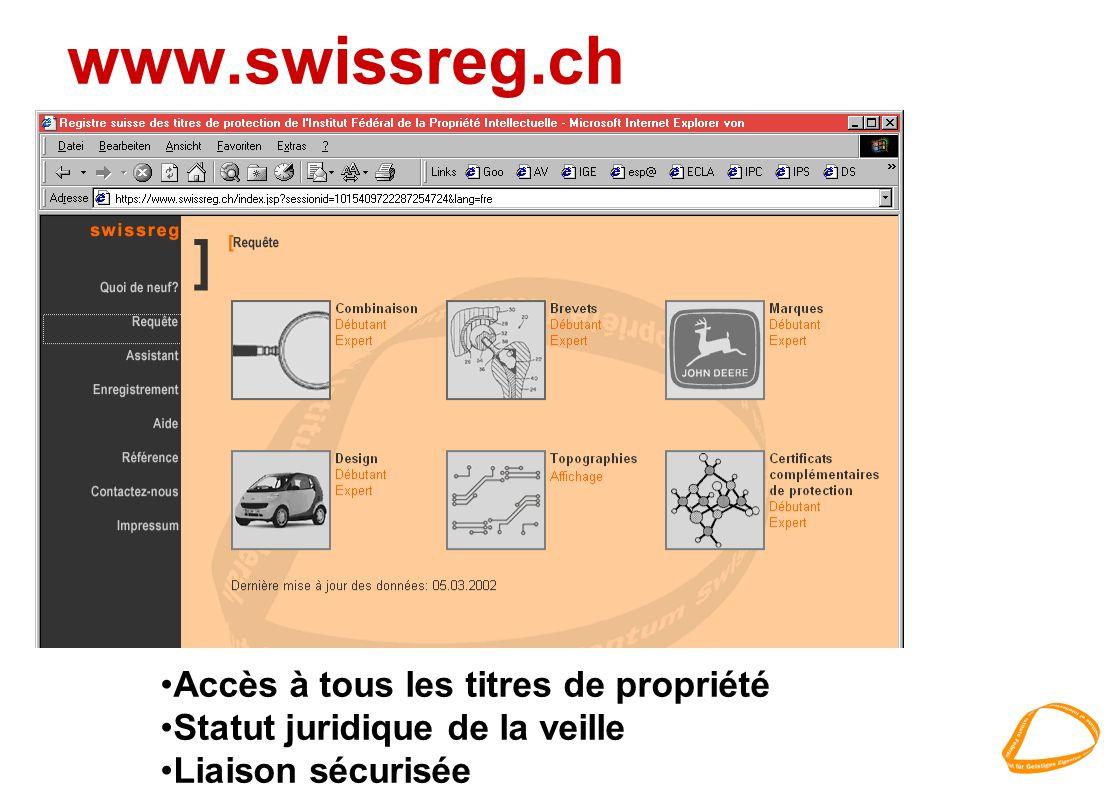 www.swissreg.ch Accès à tous les titres de propriété Statut juridique de la veille Liaison sécurisée