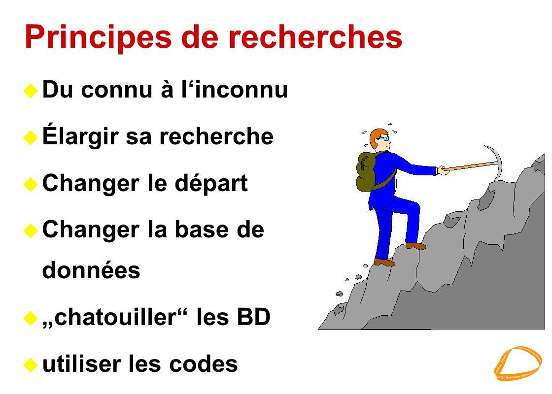 Principes de recherches u Du connu à linconnu u Élargir sa recherche u Changer le départ u Changer la base de données u chatouiller les BD u utiliser les codes