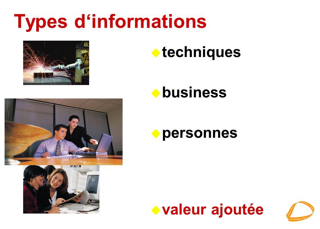Types dinformations u techniques u business u personnes u valeur ajoutée
