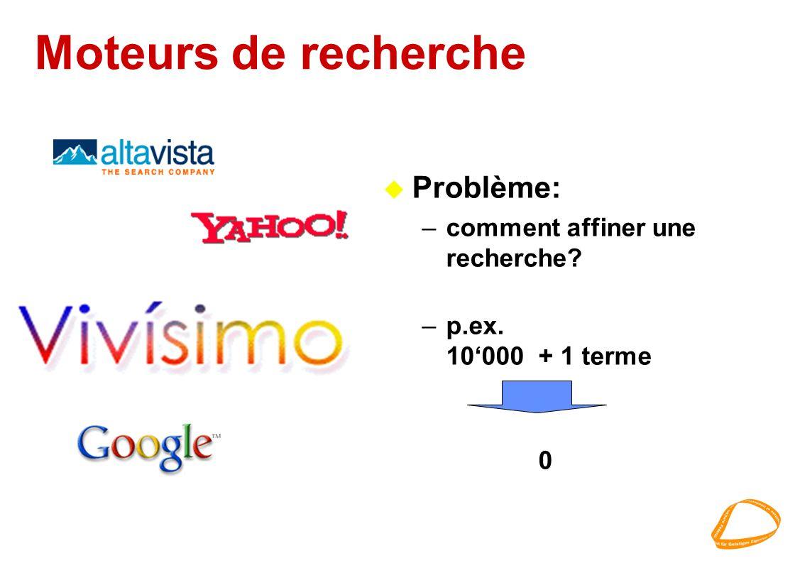 Moteurs de recherche u Problème: –comment affiner une recherche –p.ex. 10000 + 1 terme 0