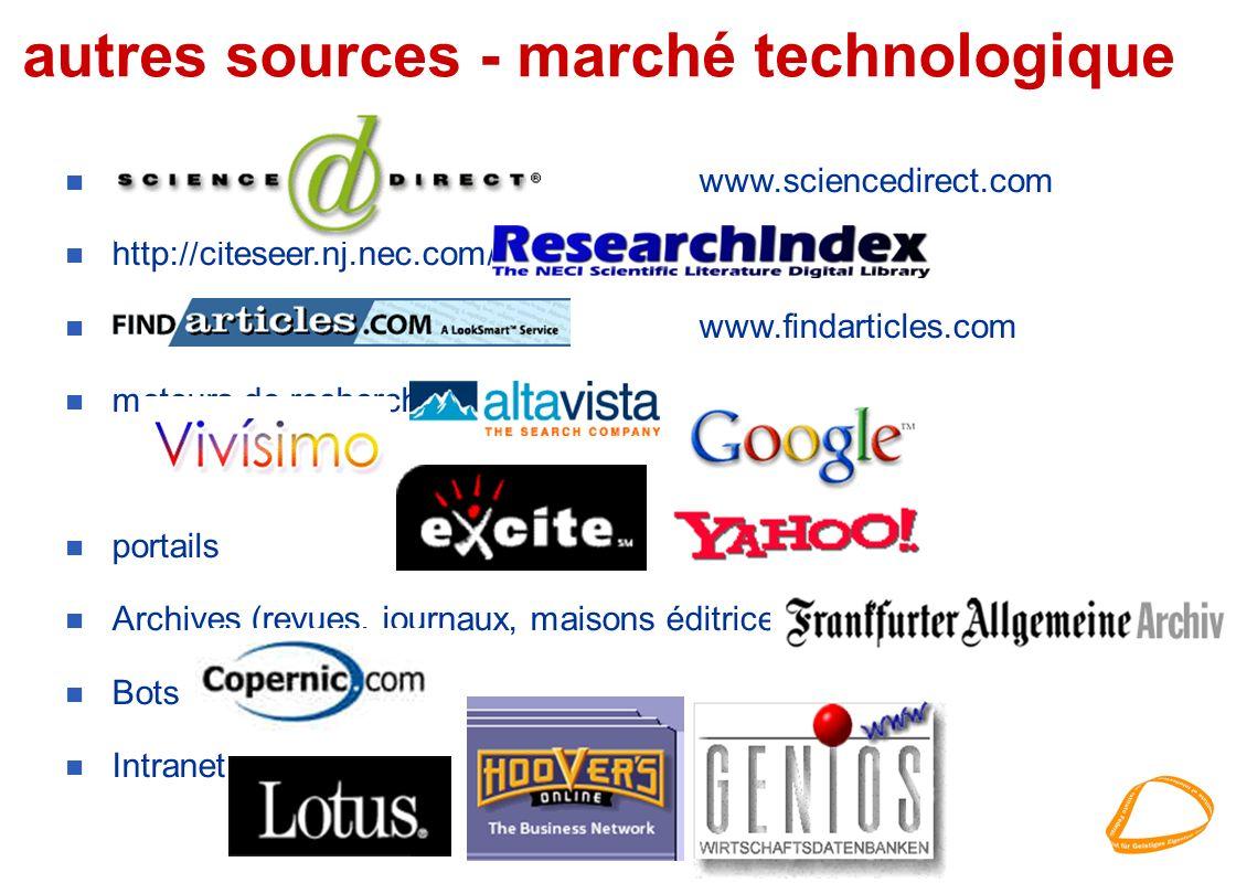 n www.sciencedirect.com n http://citeseer.nj.nec.com/ n www.findarticles.com n moteurs de recherche n portails n Archives (revues, journaux, maisons éditrices,...) n Bots n Intranet autres sources - marché technologique