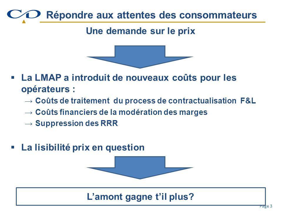 Page 3 Répondre aux attentes des consommateurs Une demande sur le prix La LMAP a introduit de nouveaux coûts pour les opérateurs : Coûts de traitement du process de contractualisation F&L Coûts financiers de la modération des marges Suppression des RRR La lisibilité prix en question Lamont gagne til plus