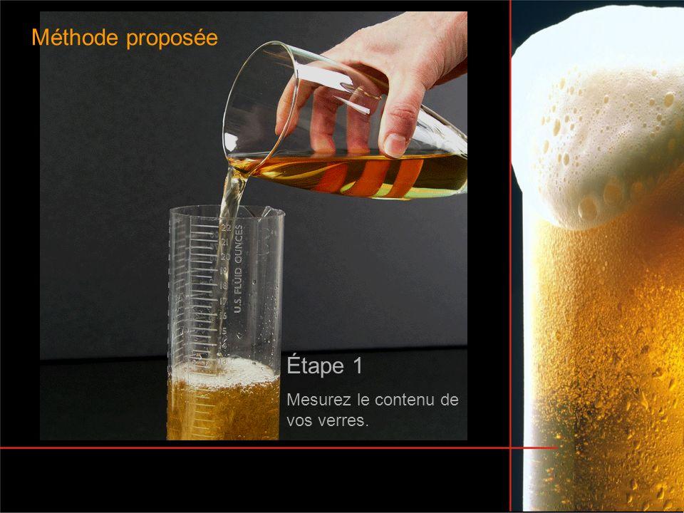 Étape 1 Mesurez le contenu de vos verres. Méthode proposée